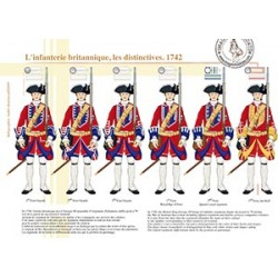 L'infanterie britannique, les distinctives, 1742