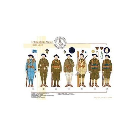 L'Infanterie Alpine, 1938-1940