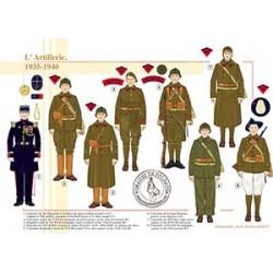 L'Artillerie, 1935-1940