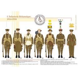 L'Infanterie Britannique, 1914-1918