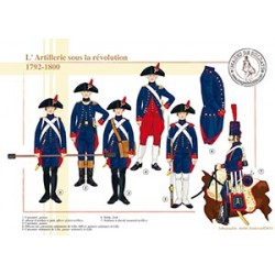 L'Artillerie sous la Révolution (1), 1792-1800