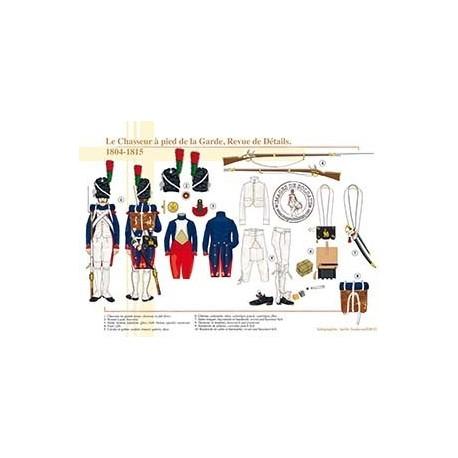 Le Chasseur à Pied de la Garde, Revue de Détails, 1804-1815