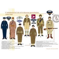 L'infanterie de l'air et le chasseur parachutiste, 1938-1945