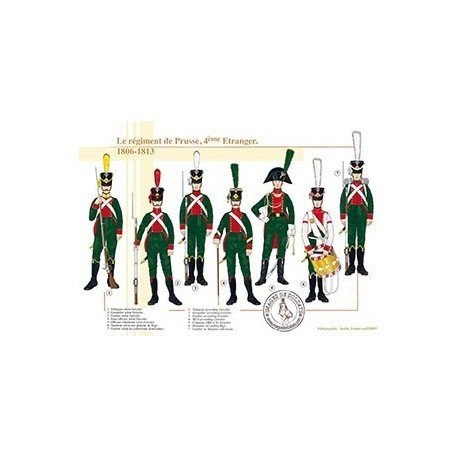 Le régiment de Prusse, 4ème Etranger, 1806-1813