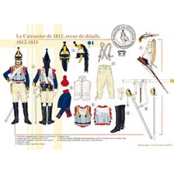 Le Cuirassier de 1812, revue de détails, 1812-1815