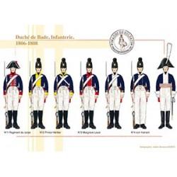 Duché de Bade, Infanterie, 1806-1808