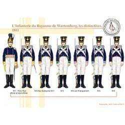 L'Infanterie du Royaume de Wurtemberg, les distinctives, 1811