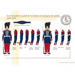 Les Grenadiers à pied de la Garde, les marques de grade, 1860-1870