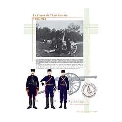 Le Canon de 75 en batterie, 1900-1914