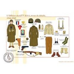 L'Officier du 63ème RAA, revue de détails, 1944-1945