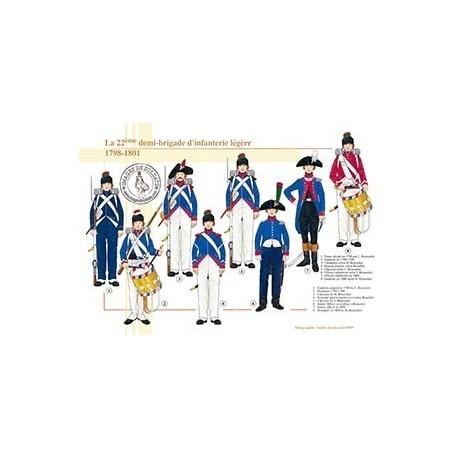 La 22ème demi-brigade d'infanterie légère en Egypte, 1798-1801