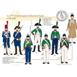 La 4ème demi-brigade d'infanterie légère en Egypte, 1798-1801