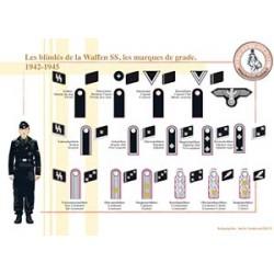 Les blindés de la Waffen SS, les marques de grade, 1942-1945