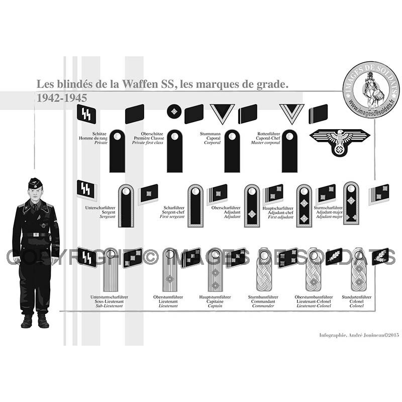 les blind s de la waffen ss les marques de grade 1942 1945. Black Bedroom Furniture Sets. Home Design Ideas