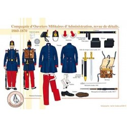 Compagnie d'Ouvriers Militaires d'Administration, revue de détails, 1860-1870
