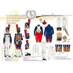 Le Grenadier à Pied de la Garde Impériale, revue de détails, 1804-1815
