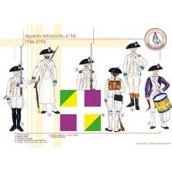 Agenois infanterie, n°16, 1786-1791
