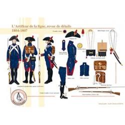 L'Artilleur de la ligne, revue de détails, 1804-1807