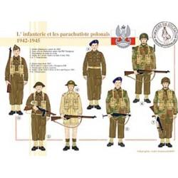 L'infanterie et les parachutistes polonais, 1942-1945