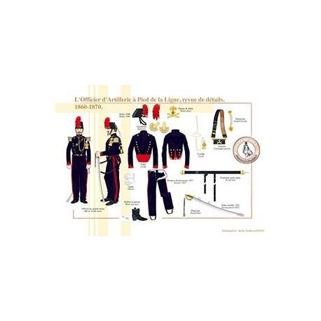 L'Officier d'Artillerie à Pied de la Ligne, revue de détails, 1860-1870