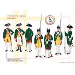 L'Infanterie Légère, 1786-1791