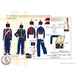 L'Artilleur à pied de la Garde, revue de détails, 1860-1870