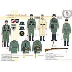 L'infanterie allemande, 1939-1943