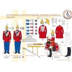 Les Carabiniers de la Garde Impériale, trompettes, musiciens (2), 1865-1870
