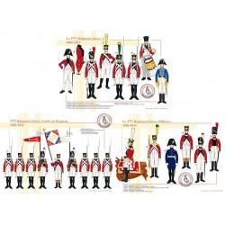 Le 3ème Régiment Suisse, 1806-1815 (2)