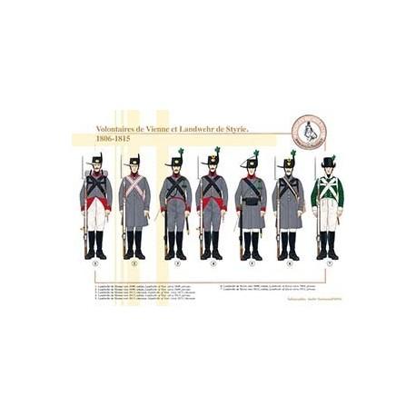 Volontaires de Vienne et Landwehr de Styrie, 1806-1815
