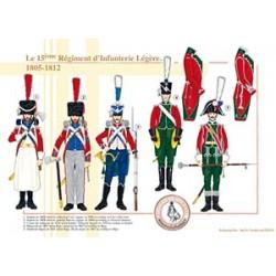 Le 15ème Régiment d'Infanterie Légère, 1805-1812