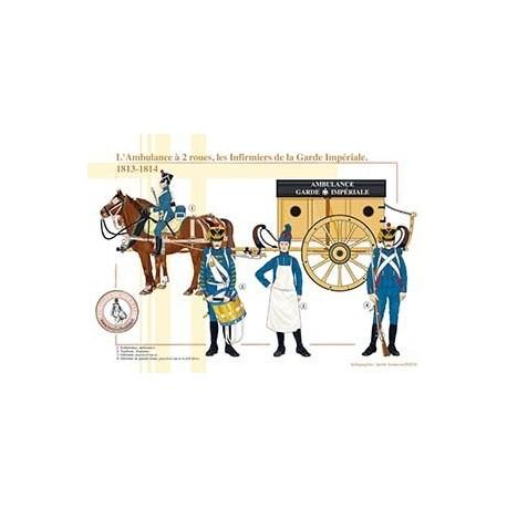 L'Ambulance à 2 roues, les Infirmiers de la Garde Impériale, 1813-1814