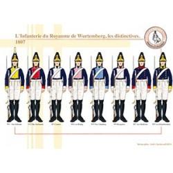 L'Infanterie du Royaume de Wurtemberg, les distinctives, 1807