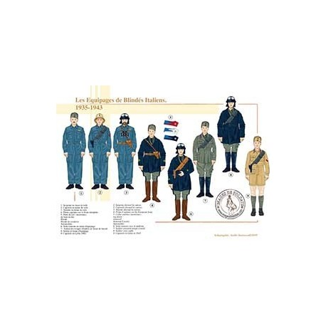 Les Equipages de Blindés Italiens, 1935-1943
