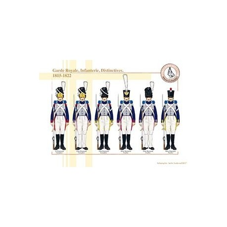 Garde Royale, Infanterie, Distinctives, 1815-1822