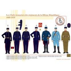 Les Chefs Armuriers des régiments de la IIIème République, 1880-1935