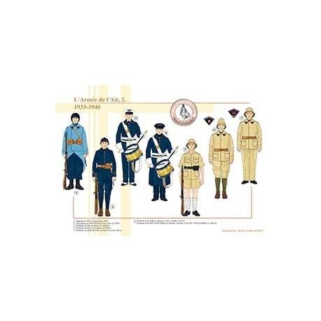 L'Armée de l'Air (2), 1933-1940