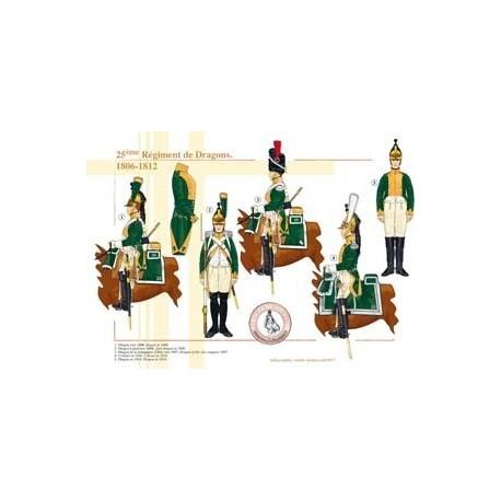 25ème Régiment de Dragons, 1806-1812
