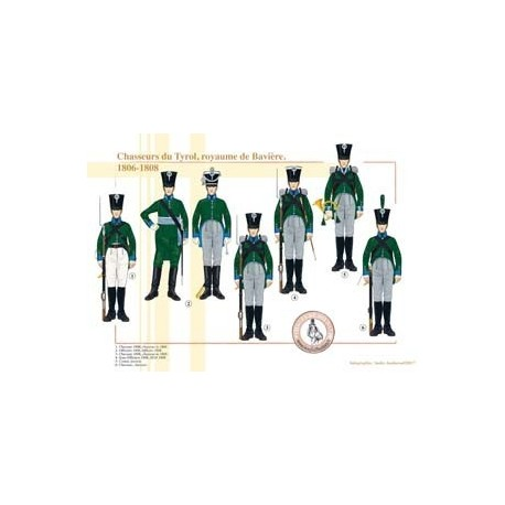 Chasseurs du Tyrol, royaume de Bavière, 1806-1808
