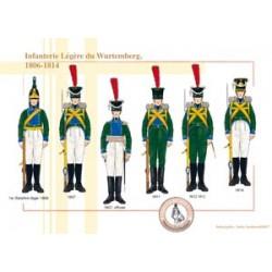 Leichte Infanterie von Württemberg, 1806-1814