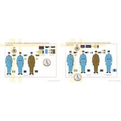 Der Dienst von Pulver, General Ingenieure der 1. und 2. Klasse, 1920-1922