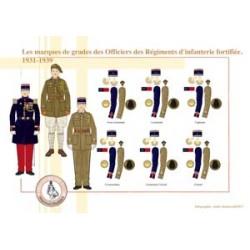 Die Zeichen der Rang der Offiziere der Regimente der fortifizierten Infanterie, 1931-1939