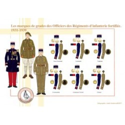 The marks of rank of the Officers of the Regiments of Fortified Infantry, 1931-1939