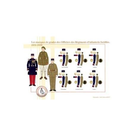 Les marques de grades des Officiers des Régiments d'infanterie fortifiée, 1931-1939