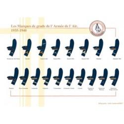Les Marques de grade de l'Armée de l'Air, 1935-1940