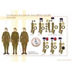 Les Marques de Grade des Sous-Officiers des RIF, 1935-1940