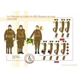 Les Marques de Grade des RIF, Hommes du rang, 1935-1940