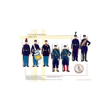 Die Nationalgarde, 1868-1870