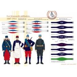 Les brassards militaires, 1887-1914