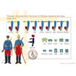 Marques de grade des Chasseurs d'Afrique, hommes du rang, 1890-1914